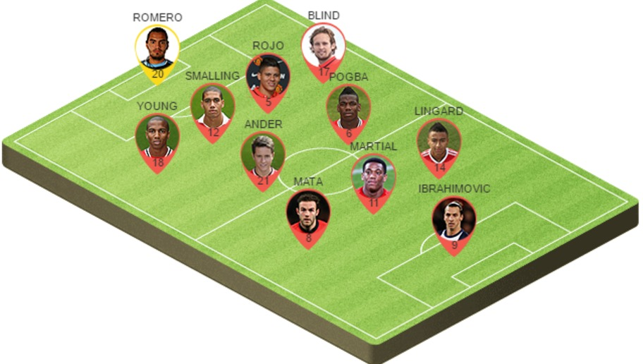 Best Potential Manchester United Lineup to Face Rostov in Europa League on Thursday