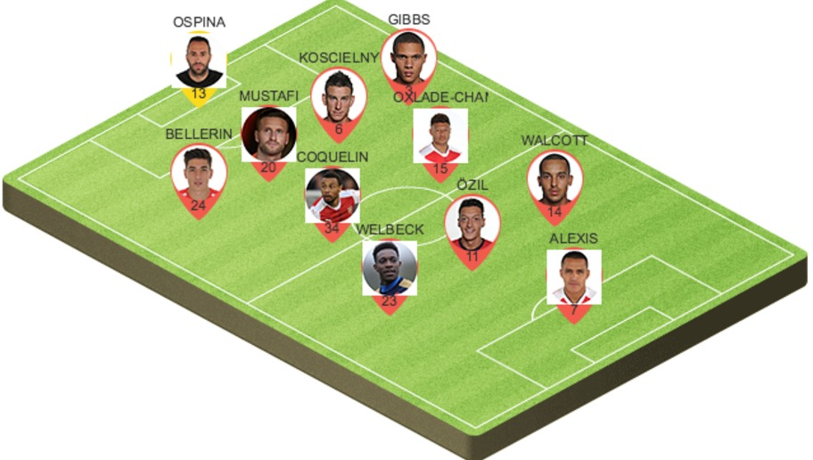 Picking the Best Potential Arsenal Lineup to Face Bayern Munich on Tuesday