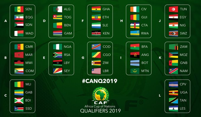 Afcon 2019 : Qualifying draw in full