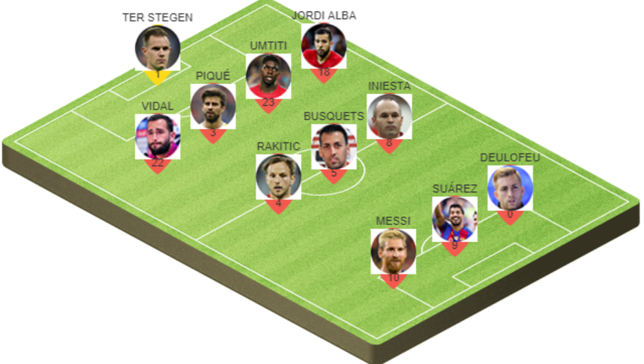 Picking the Best Potential Barcelona Lineup to Face Real Madrid on Sunday Evening