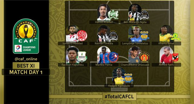 Zimbabwean star named in CAF Champions League team of the week