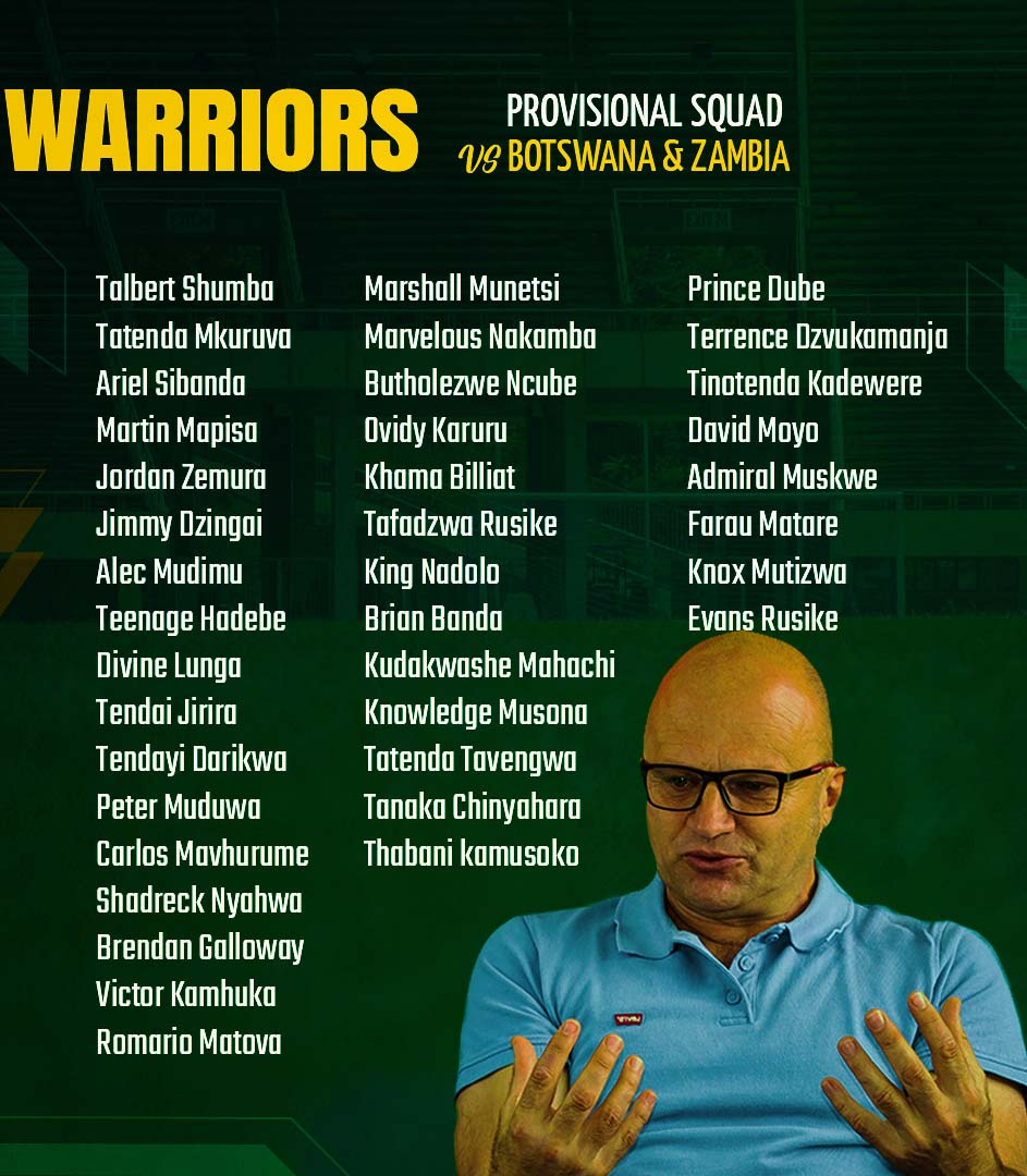 Warriors' preliminary squad for the next Afcon Qualifiers.